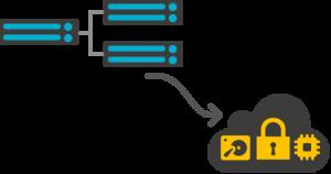 Dedicated-server_Dedicated-Cloud-